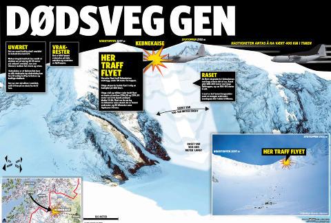 SKJEBESTORSDAGEN:  Herculesflyet �Siv� traff Kebnekaise-fjellet og fem nordmenn omkom. Grafikk: Dagbladet