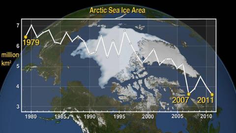 ISEN SMELTER: Bildet viser hvordan isen i Arktis under sommeren har minsket siden 1979 og til 2011. Foto: Credit: NASA