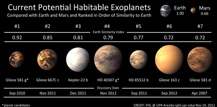far planets surface temperatures - photo #18