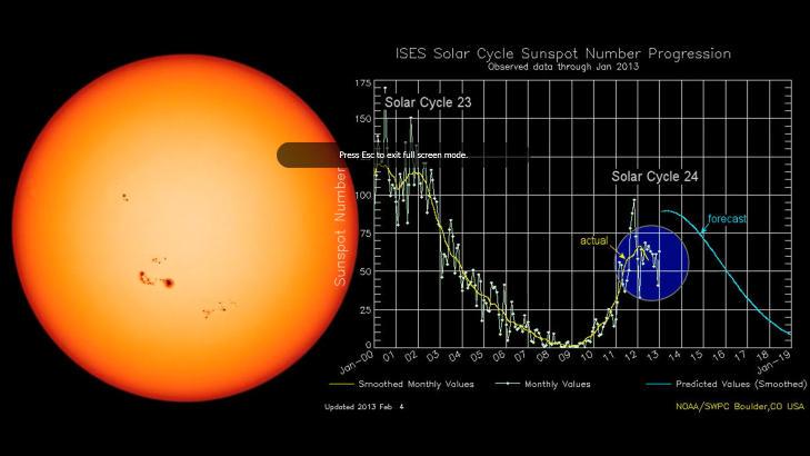 MÅLER AKTIVITETEN: NASA måler aktiviteten på sola, og slår fast at den for øyeblikket er uvanlig rolig. Foto/illustrasjon: NASA