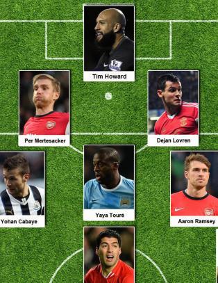 Dette er Dagbladets  dr�mme-ellever i Premier League