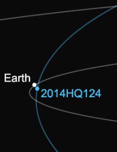 Asteroide p� st�rrelse med et fotballstadion passerer jorda i dag