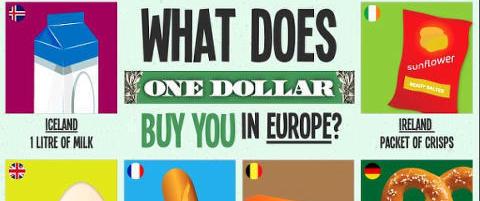 Skulle vise hva du f�r for en dollar p� Europa-ferie, og s� kom turen til Norge