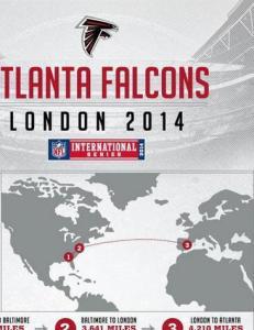 Sjekk NFL-lagets kjempeblemme. Dette er ikke London