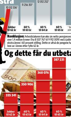 Ikke gj�r pensjonstabben: Kan koste deg million-bel�p