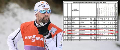 Skrekklistene som skremmer Ski-Sverige